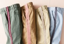 Photo of Now Is The Time For You To Know About The prAna Shorts