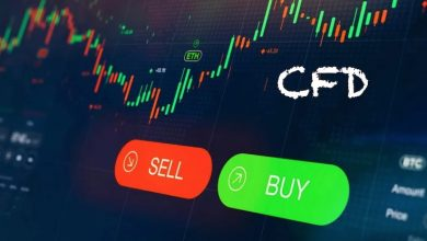 Photo of Key reasons for losing money in the CFD market